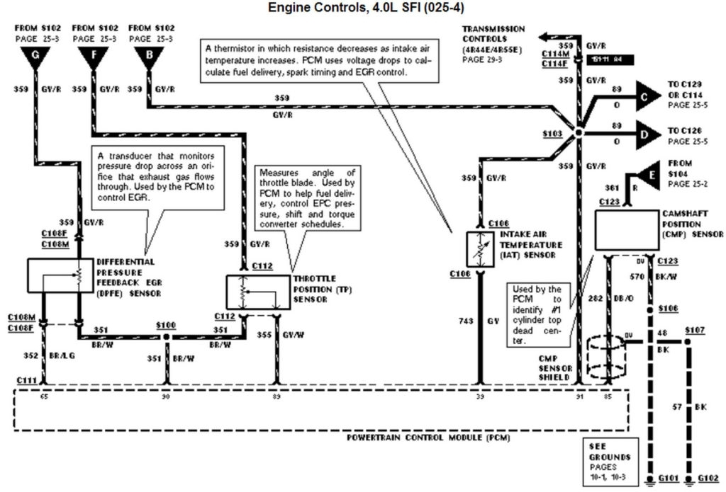 2004 ford explorer stereo wiring diagram with 1994 Ford Ranger 4 0 Wiring Diagram on 1998 Ford Explorer Radio Wiring Diagram further Watch likewise Basic Electrical Wiring Diagram besides 2003 Mustang Wiring Diagram furthermore 2006 Ford Taurus Radio Wiring Diagram.