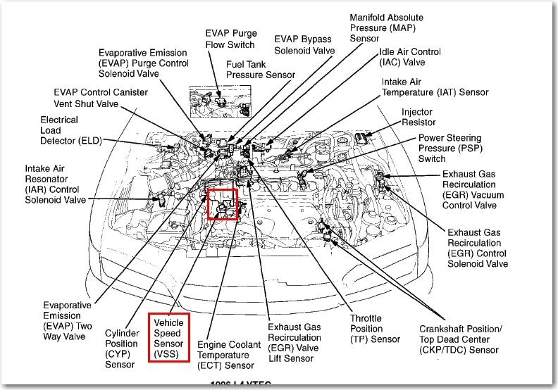 1996 Honda Accord Ex - 2.2L Vtech - Sedan -Automatic in 1996 Honda Accord Engine Diagram