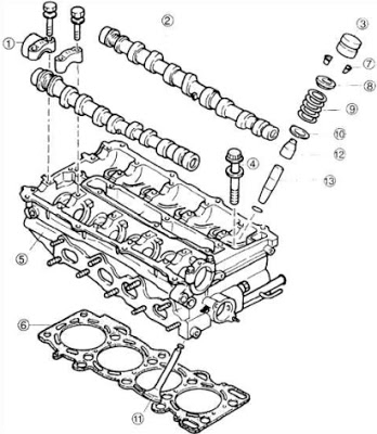 2001 Mazda Mpv Cooling System Diagram together with Dodge Radio Wiring Harness in addition Fuse Box In A 2003 Gmc Envoy in addition T10800904 Turn signal flasher located in car in addition Hyundai Sonata 2007 Fuse Box Diagram. on fuse box for 2000 kia sportage