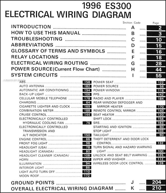 1996 Lexus Es 300 Wiring Diagram Manual Original in 1996 Lexus Es300 Engine Diagram