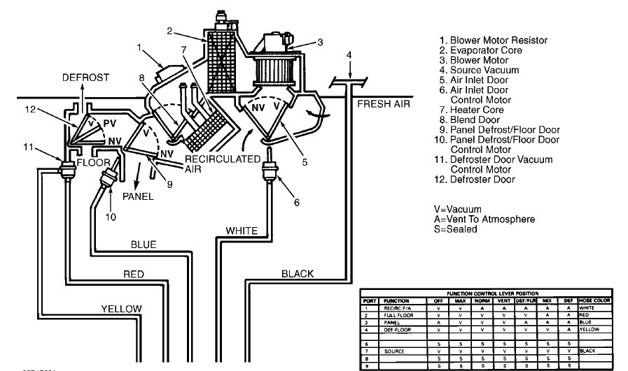 1995 mercury sable wiring diagram 1999 mercury sable engine diagram | automotive parts ...