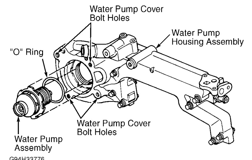 1999 Cadillac Deville Water Pump: My 1999 Cadillac Deville Was pertaining to 1999 Cadillac Deville Engine Diagram