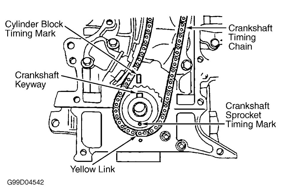 1999 Chevrolet Tracker Timing Chain: I Need To See A Diagram Of pertaining to 2003 Chevy Trailblazer Engine Diagram
