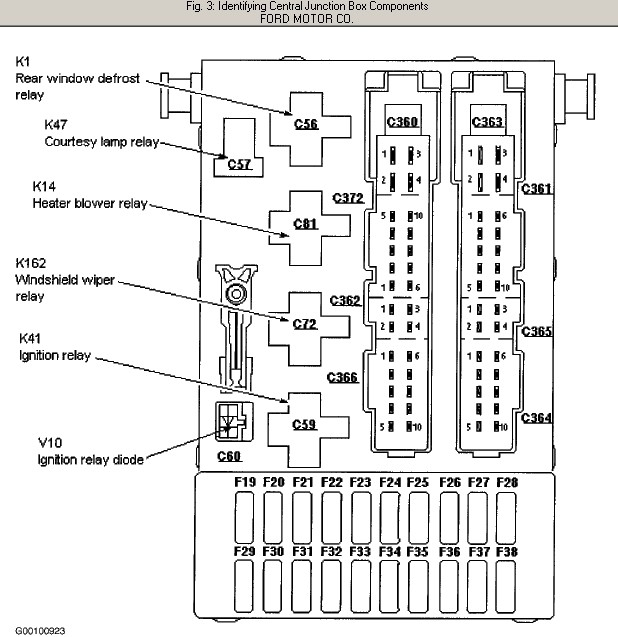 1999 Ford Contour Fuse Box Diagram | Wiring Diagram And Fuse Box with 1999 Ford Contour Engine Diagram