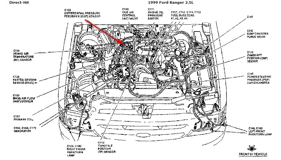1999 Ford Ranger, 2.5L. Error Code P1401 - Evp Voltage for 1999 Ford Ranger Engine Diagram