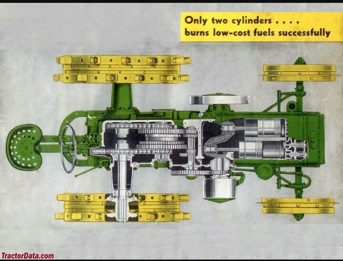 2 Cylinder Exploded Engine Powertrain Diagram - John Deere Forum pertaining to John Deere 2 Cylinder Engine Diagram