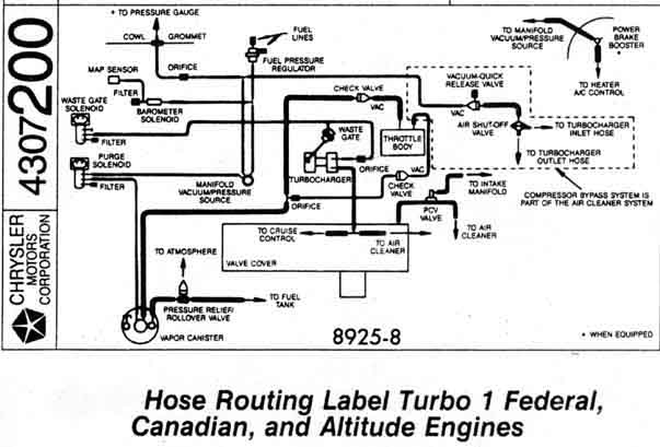 2 Simple Vac Diagram Questions - Turbo Dodge Forums : Turbo Dodge inside 2006 Pt Cruiser Engine Diagram