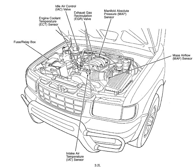 DIAGRAM] Isuzu Rodeo V6 Engine Diagram FULL Version HD Quality Engine  Diagram - ASMADIAGRAM.SPANOBAR.ITasmadiagram.spanobar.it