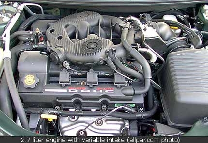 2004 chrysler sebring engine diagram automotive parts. Black Bedroom Furniture Sets. Home Design Ideas