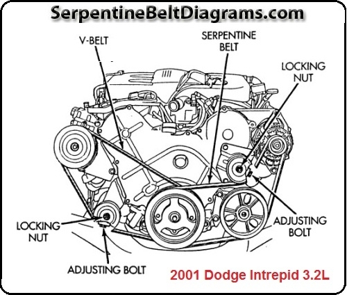 2001 Dodge Intrepid Serpentine Belt-3.2L And 3.5L Engines for 2001 Chevy Malibu Engine Diagram
