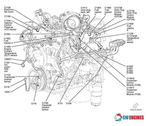 2001 Ford F150 Engine Diagram #swengines | Auto Tech | Pinterest with 1991 Ford F150 Engine Diagram