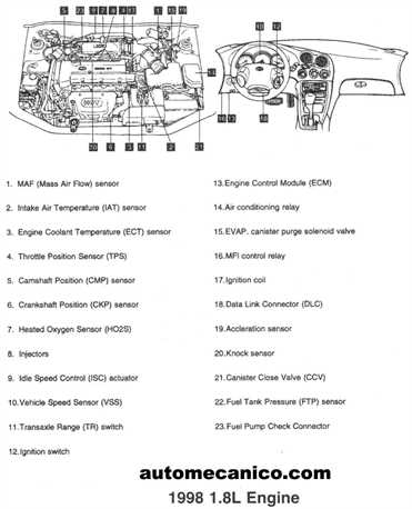 2001 Hyundai Elantra Engine Diagram Veus1-Pdf-2Heed9 throughout 2005 Hyundai Elantra Engine Diagram
