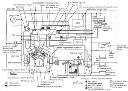 2001 Nissan Xterra Engine Diagram - Questions (With Pictures) - Fixya within 2001 Nissan Xterra Engine Diagram