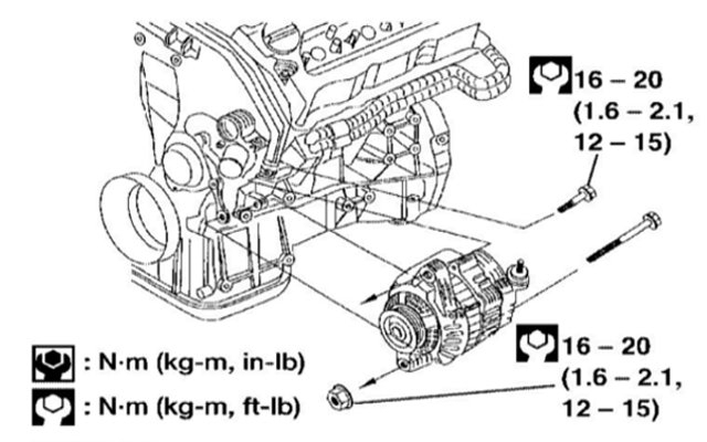 2002-2006 Nissan Altima 2.5L (Qr25De Engine) Seeing Bluish Smoke in 2005 Nissan Altima Engine Diagram