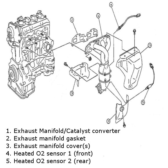 2005 Nissan Altima Engine Diagram | Automotive Parts ...