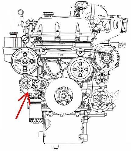 2002 - 2009 Chevrolet Trailblazer L6 4.2L Serpentine Belt Diagram in 2003 Chevy Trailblazer Engine Diagram