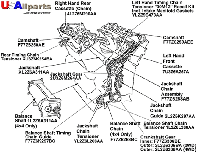 2002 Ford 4.0 Engine - Yesterday's Tractors (1265849) with regard to 2002 Ford Explorer Engine Diagram