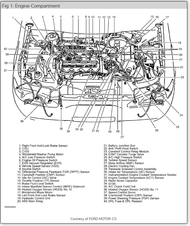 1997 ford escort engine diagram