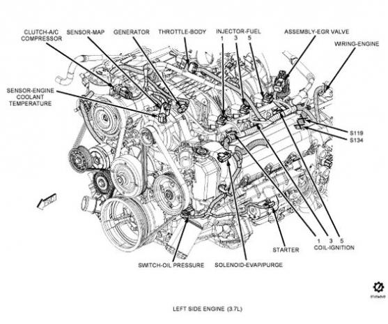 2002 Jeep Liberty Misfire - Doityourself Community Forums pertaining to 2002 Jeep Liberty Engine Diagram