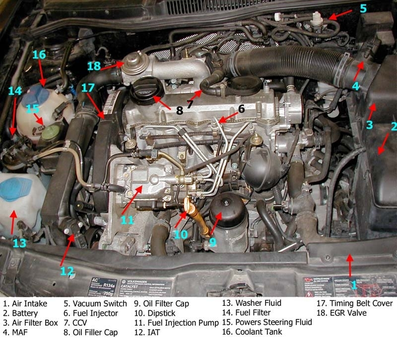 2002 Jetta Tdi - Oil Leak, Passenger Side Leading To Intercooler with 2000 Vw Beetle Engine Diagram