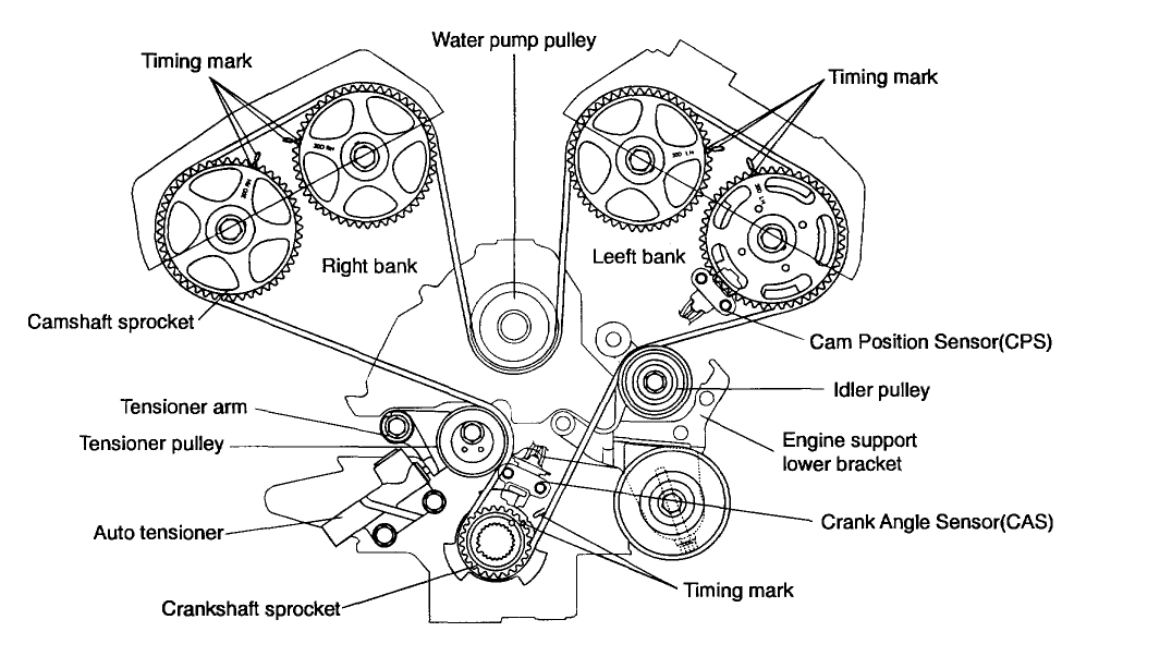 2002 Kia Carnival Timing Belt Diagram: Engine Mechanical Problem regarding 2005 Kia Sedona Engine Diagram