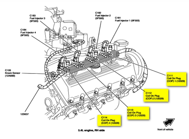 1998 f150 fuse box diagram 1998 f150 headlights wiring