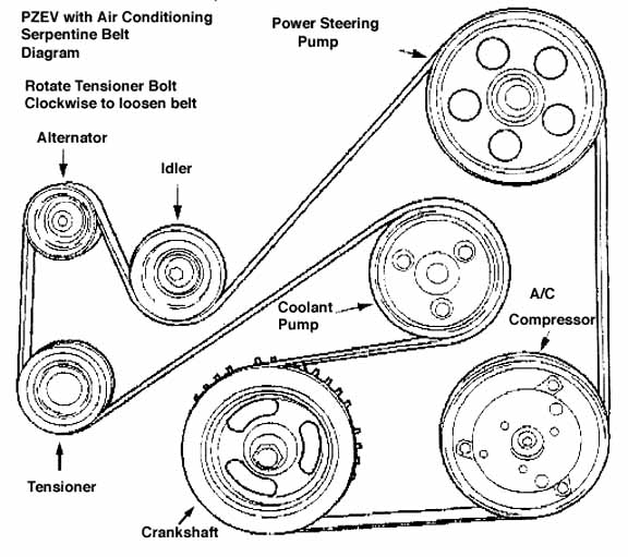 2003-4 Pzev Engine Serpentine Belt Diagrams pertaining to 2003 Ford Focus Engine Diagram