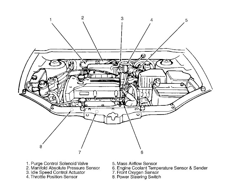 2003 Hyundai Santa Fe Purge Control Valve: Car Won't Start, I've with regard to Hyundai Santa Fe Engine Diagram