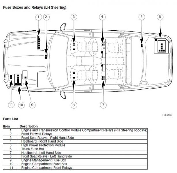 2003 Jaguar X Type Engine Diagram