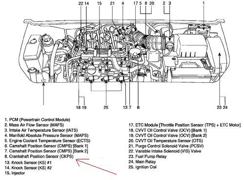 2003    Kia    Sorento    Engine       Diagram      Automotive Parts    Diagram    Images