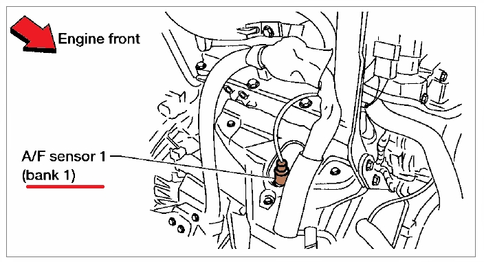 2004-2006 Nissan Maxima O2 Sensor Identification And Location inside 2006 Nissan Maxima Engine Diagram
