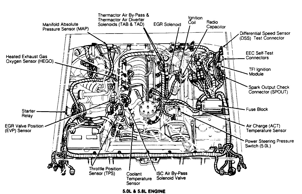 92 ford f 150 302 engine diagram 2004 ford f150 engine diagram | automotive parts diagram ... 1995 ford f 150 v8 engine diagram