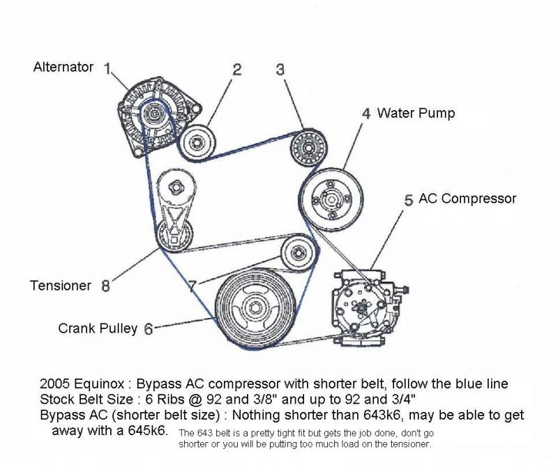 2006 Chevy Equinox Engine Diagram Automotive Parts Images