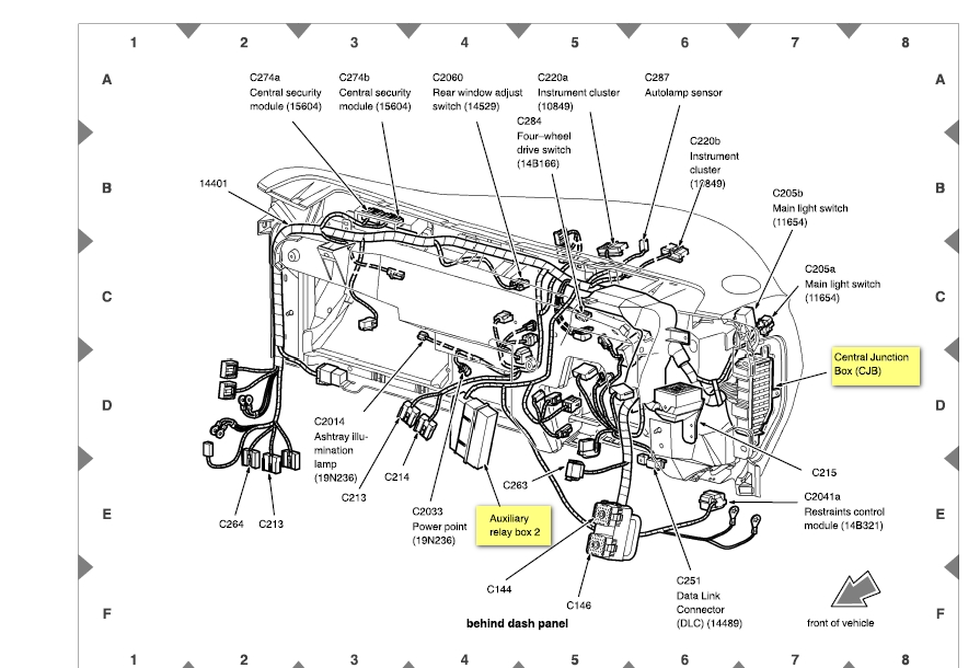 2005 ford explorer sport trac  my horn  fuse box  diagram