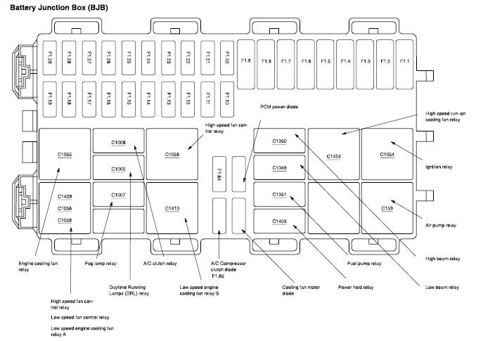 2005 Ford Focus Fuse Box Diagram Vehiclepad 2000 2007 Engine