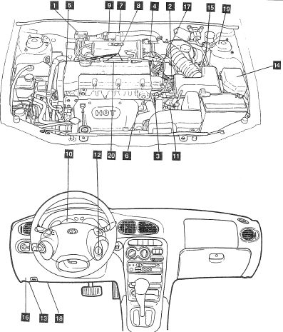 2005 Hyundai Elantra Starter Location | Wiring Diagram And Fuse pertaining to 2005 Hyundai Elantra Engine Diagram