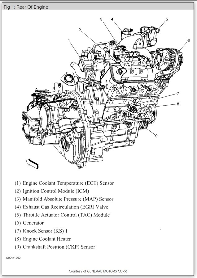 2005 Chevy Equinox Engine Diagram Automotive Parts