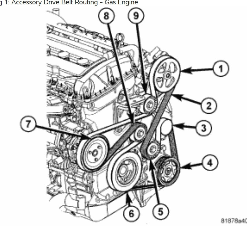 2007 Jeep Patriot Serpentine Belt Replacement: I Need A Diagram inside 2007 Jeep Compass Engine Diagram