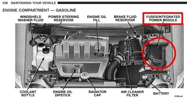 2008 Jeep Compass Fuse Box Diagram Vehiclepad – Jeep Comp Fuse Panel Diagram