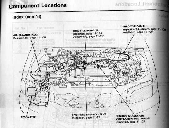 95 Honda Accord Engine Diagram