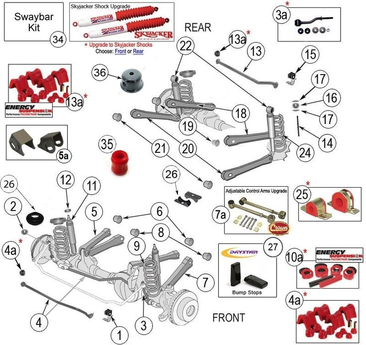21 Best 93-98 Grand Cherokee Zj Parts Diagrams Images On Pinterest for 2002 Jeep Grand Cherokee Engine Diagram