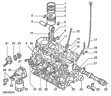Bmw 1 Series Engine Diagram on bmw 328i fuse box diagram