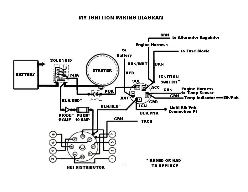 Chevy 350 Wiring Diagram : Hei distributor wiring diagram chevy impala