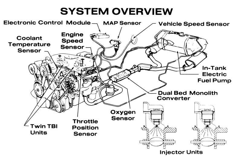 1994 Toyota 4Runner Engine Diagram | Automotive Parts ...