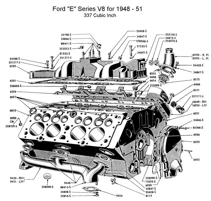 351 V8 Engine Diagram Ford Cleveland V Tuneup Hot Rod Network Ford with regard to Diagram Of A V8 Engine