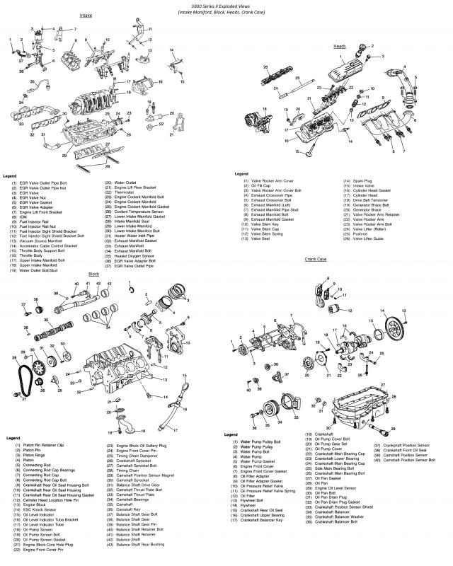 3800 Series Ii Exploded Engine Diagram - Page 2 - Gm Forum - Buick in 3800 Series 2 Engine Diagram