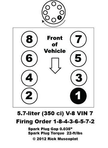 5.7 V-8 Vin 7 Firing Order - Ricks Free Auto Repair Advice Ricks with 350 Engine Firing Order Diagram