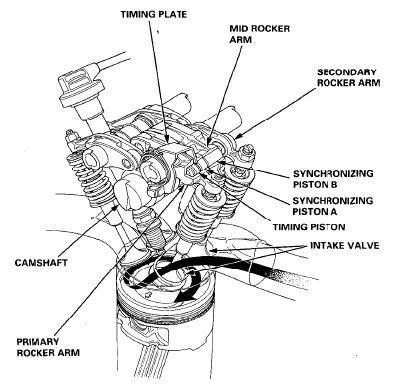 7 Best Gender Images On Pinterest | Engine, Gender And Honda Accord with regard to 1997 Honda Accord Engine Diagram