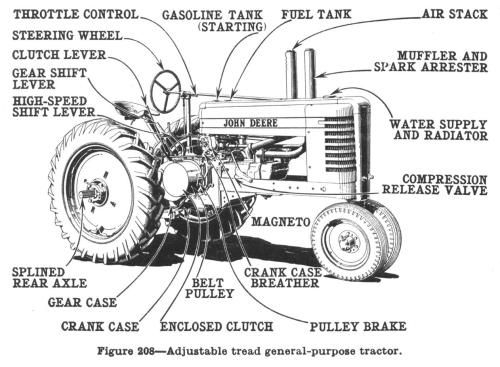 71 Best Vintagetractors Images On Pinterest | Vintage Tractors for John Deere 2 Cylinder Engine Diagram