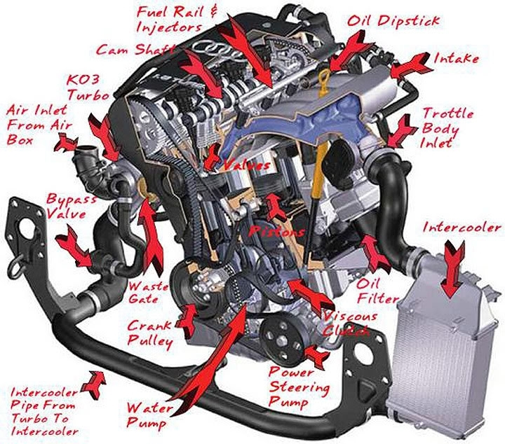 710n dv install reverse pics and tips with regard to audi a4 1 8 t engine diagram 2004 audi a8 engine diagram audi wiring diagram schematic  at bayanpartner.co
